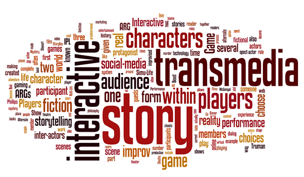 transmedia-wordle